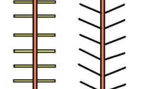 Подпорки для вьющихся растений