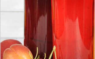 Соки в домашних условиях рецепты
